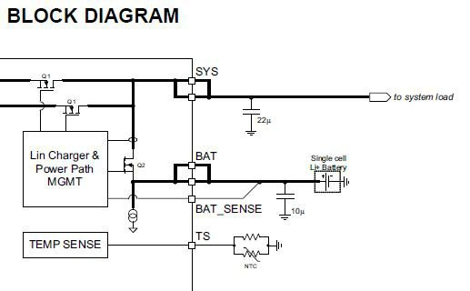 Uninterruptible power supply ups for beaglebone black a diy this is a part of the texas instruments tps65217c block diagram a bridge between bat and batsense must be soldered on the bbb board ccuart Gallery